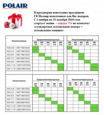 Акция Полаир  – скидка 7% на комплект «стандартная холодильная камера + холодильная машина»